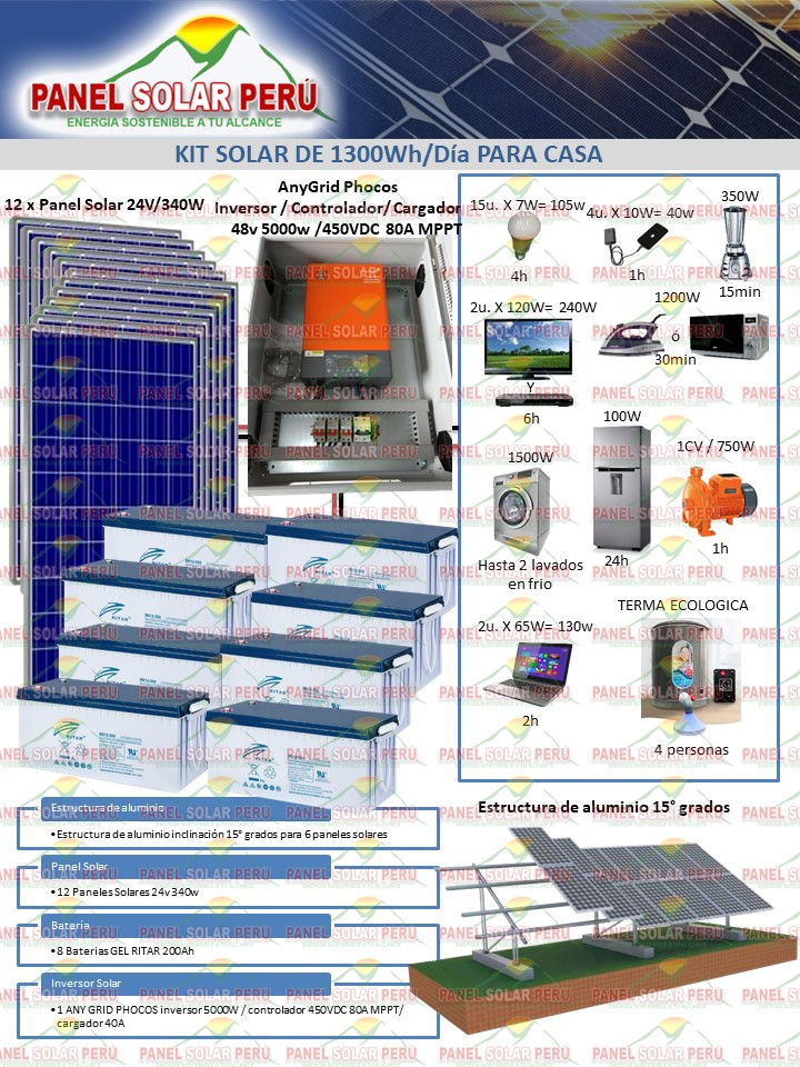 kit solar 13000wdia