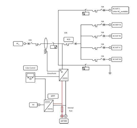 Esquema conexión Easysolar 3000/5000 Va