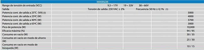 Inversor Cargador Victron Energía solar 48V 5000W 100A
